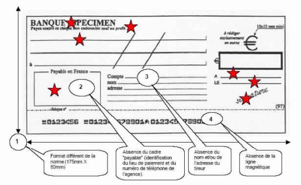 Vérifier chèque : les étapes à suirve
