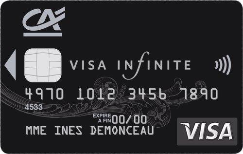 Pourquoi ma carte visa est-elle plafonnée ?