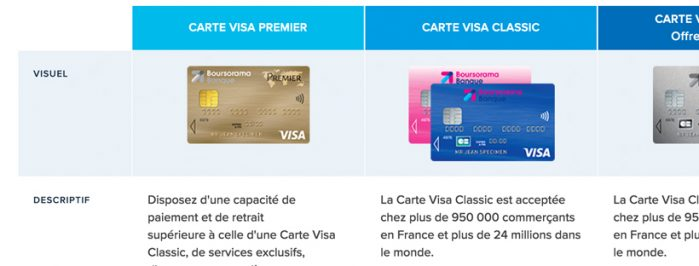 Conditions pour obtenir la carte visa premier