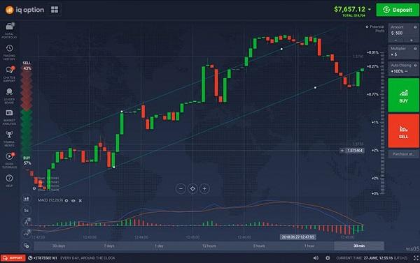 broker CFD forex trading