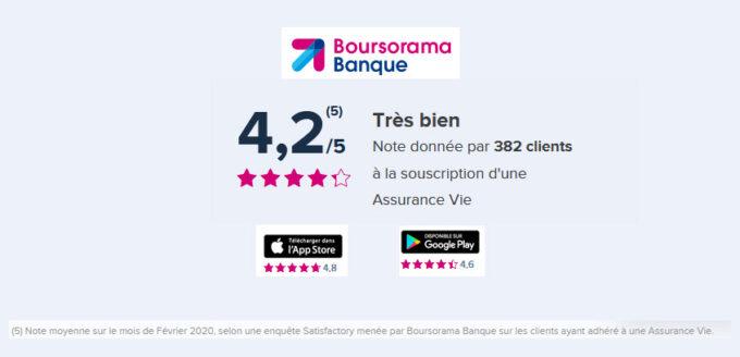 Retours clients assurance vie Boursorama